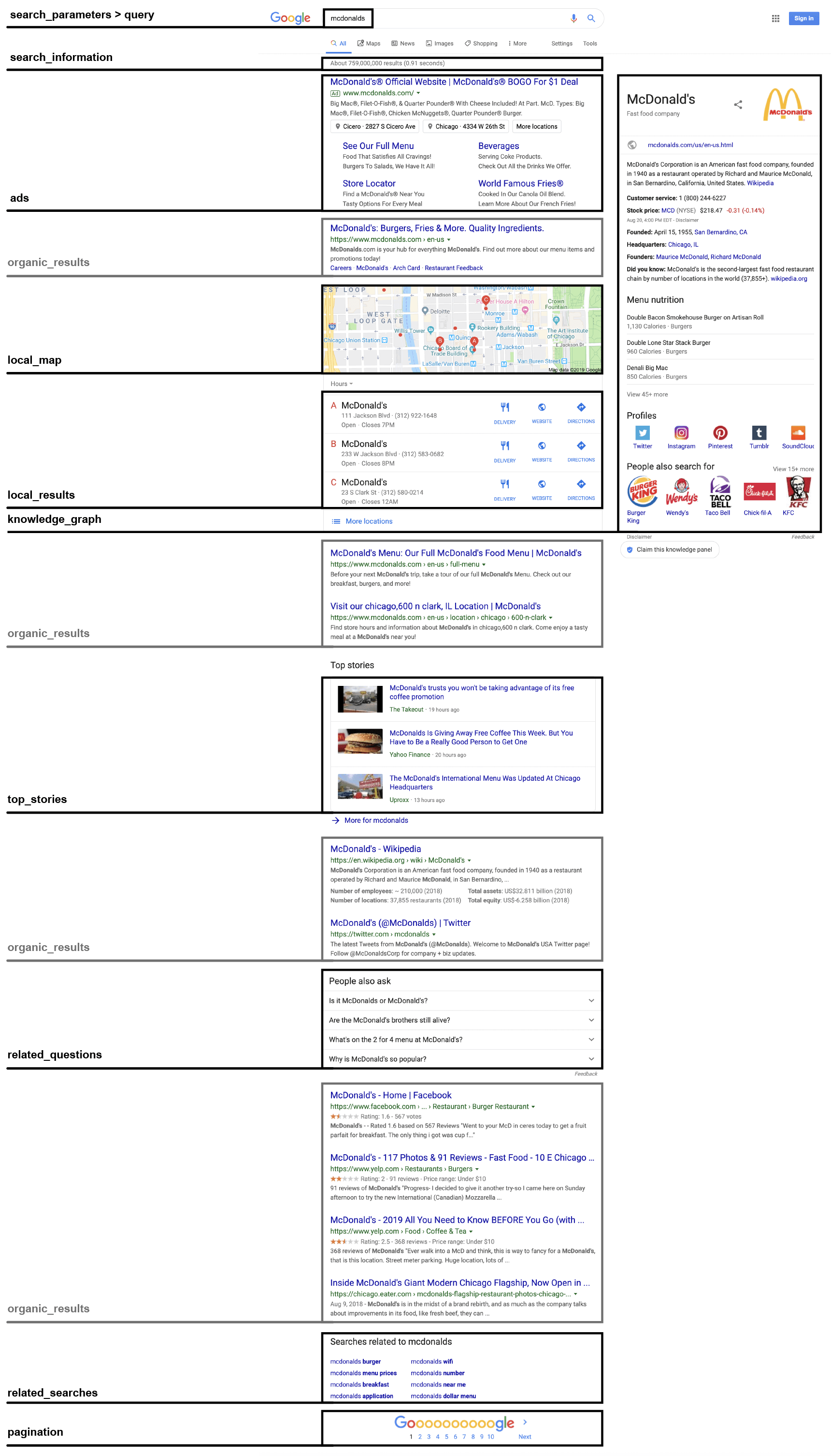 serpstack Google Search API Response